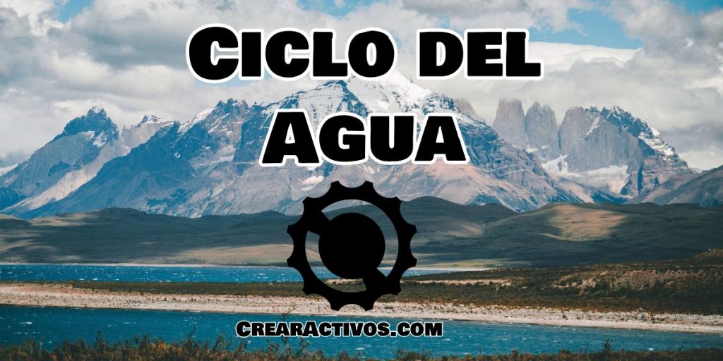 Ciclo del agua. Montañas nubes lago